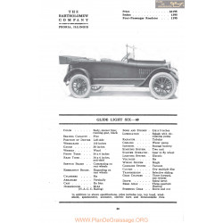 Bartholomew Glide Light Six 40 Fiche Info Mc Clures 1917