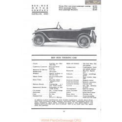 Ben Hur Touring Car Fiche Info 1917