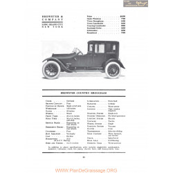Brewster Country Brougham Fiche Info 1919