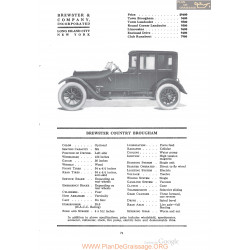 Brewster Country Brougham Fiche Info 1920