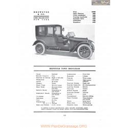 Brewster Town Brougham Fiche Info 1917