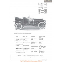 Cadillac 30 Demi Tonneau Fiche Info 1910