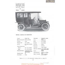 Cadillac 30 Limousine Fiche Info 1910