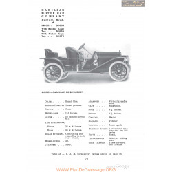 Cadillac 30 Runabout Fiche Info 1910