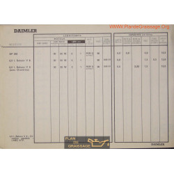 Daimler Sp 250 2500 Sallon Overdrive