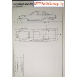 Daimler Xj Series Iii