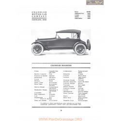 Chandler Roadster Fiche Info 1919
