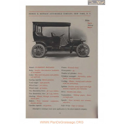 Clement Bayard Fiche Info 1906