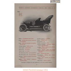 Clement Bayard Landaulet Fiche Info 1906