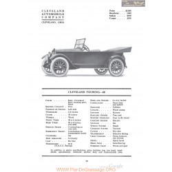 Cleveland Touring 40 Fiche Info 1920