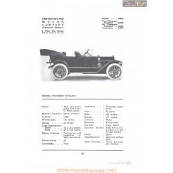 Columbia Cavalier Fiche Info 1912