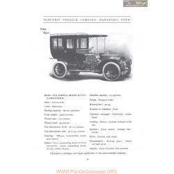 Columbia Electric Mark Xlvii Limousine Fiche Info 1906