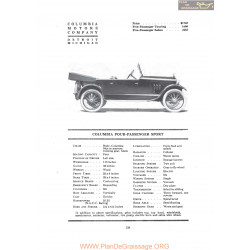 Columbia Four Passenger Sport Fiche Info 1919