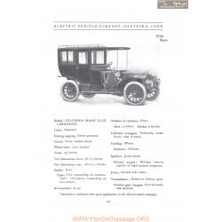 Columbia Hartford Mark Xlix Limousine Fiche Info 1907