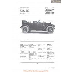 Columbia Knight Fiche Info 1912