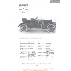 Columbia Roadster Mark 48 Lot 4 Fiche Info 1910