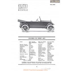 Columbia Six Sport 20d Fiche Info 1920