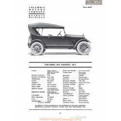 Columbia Six Touring 20c Fiche Info 1920