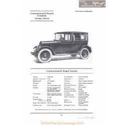 Commonwealth Mogul Taxicab Fiche Info 1922