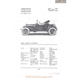 Corbin 30 Roadster Fiche Info 1912