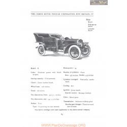 Corbin Model H Fiche Info 1907