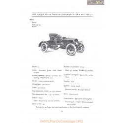Corbin Model I Fiche Info 1907