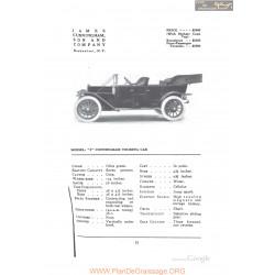 Cunningham Tourin J Fiche Info 1912