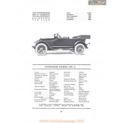 Cunningham Touring Car S Fiche Info 1916