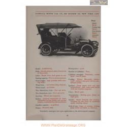Darracq 15 20 Phaeton Fiche Info 1906