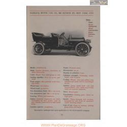 Darracq 20 32 Phaeton Fiche Info 1906
