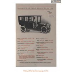 Darracq Coupe Limousine Fiche Info 1907