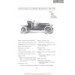 Darracq Runabout Fiche Info 1907