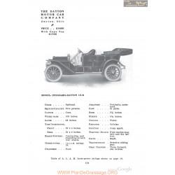 Dayton Stoddard 10b Fiche Info 1910