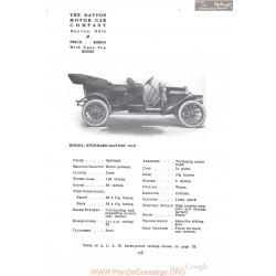 Dayton Stoddard 10f Fiche Info 1910