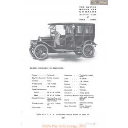 Dayton Stoddard 10f Limousine Fiche Info 1910
