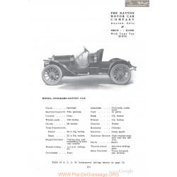 Dayton Stoddard 10h Fiche Info 1910