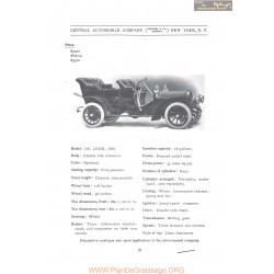 De Leon Model 1906 Fiche Info 1906