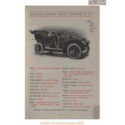 Decauville Touring 24 28 Fiche Info 1906