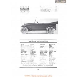 Detroiter Six 45 Touring Fiche Info 1917