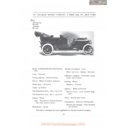 Dietrich Lorraine 1907 Fiche Info 1907