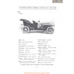 Dietrich Model 1906 Fiche Info 1906