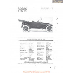 Dodge Brothers Motor Car Fiche Info 1916