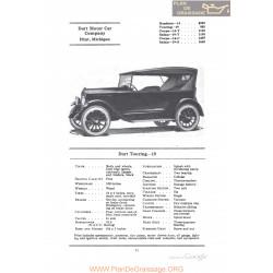 Dort Touring 19 Fiche Info 1922