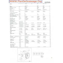 Datsun 1800 Eec 200l Hardtop Sabon
