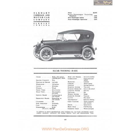 Elcar Touring D Six Fiche Info 1919