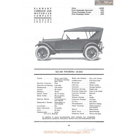 Elcar Touring D Six Fiche Info 1920