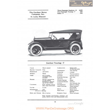 Gardner Touring T Fiche Info 1922