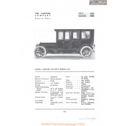 Garford Six Fifty Berlin G14 Fiche Info 1912