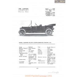 Garford Six Fifty Seven Passenger Touring G14 Fiche Info 1912
