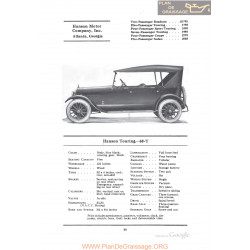 Hanson Touring 60t Fiche Info 1922